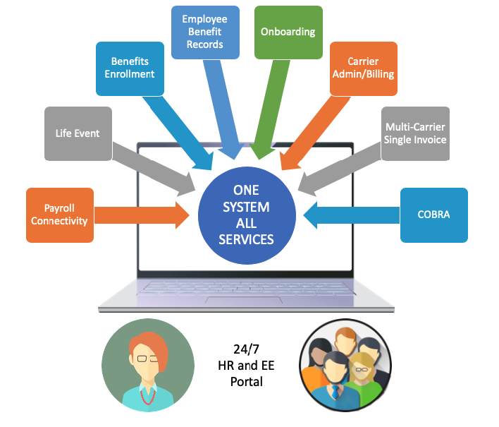 HR-Portal-One-System-All-Services