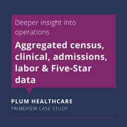 Plum Healthcare Case Study
